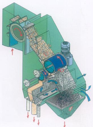Rotating Drum Shot Blasting Machine 6