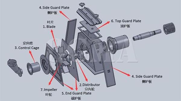 The strength factors of shot blasting machine and whether the blade is easily damaged 2